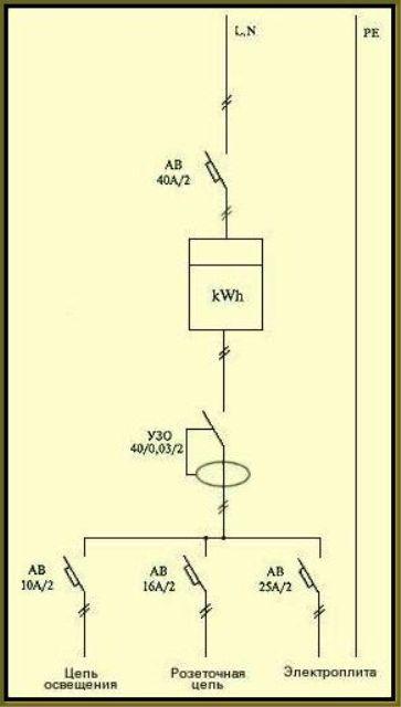 Электро схема маацикла иж