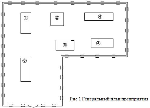 Дипломная работа на тему электроснабжение механического цеха 6679