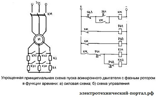 На практике данный двигатель