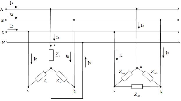 Расчёт трёхфазной цепи