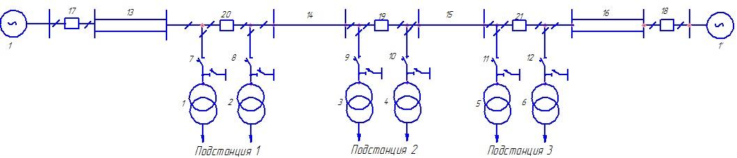 рис.1 Упрощенная схема сети