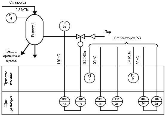 Пример выполнения схемы для