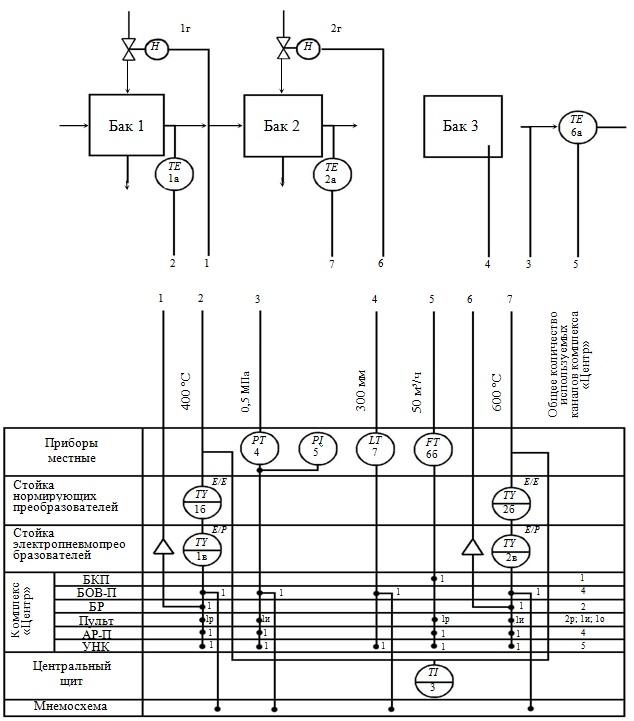 Пример выполнения схемы с