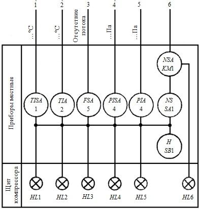 Пример выполнения схемы пересечения линий связи с линиями блокировки