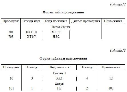 граф таблицы соединений: